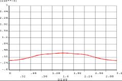 数控必威体育网址竞猜结构设计28:补偿油缸位置优化